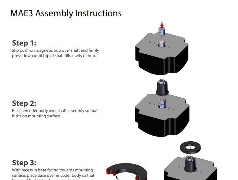 MAE3 Assembly Instructions