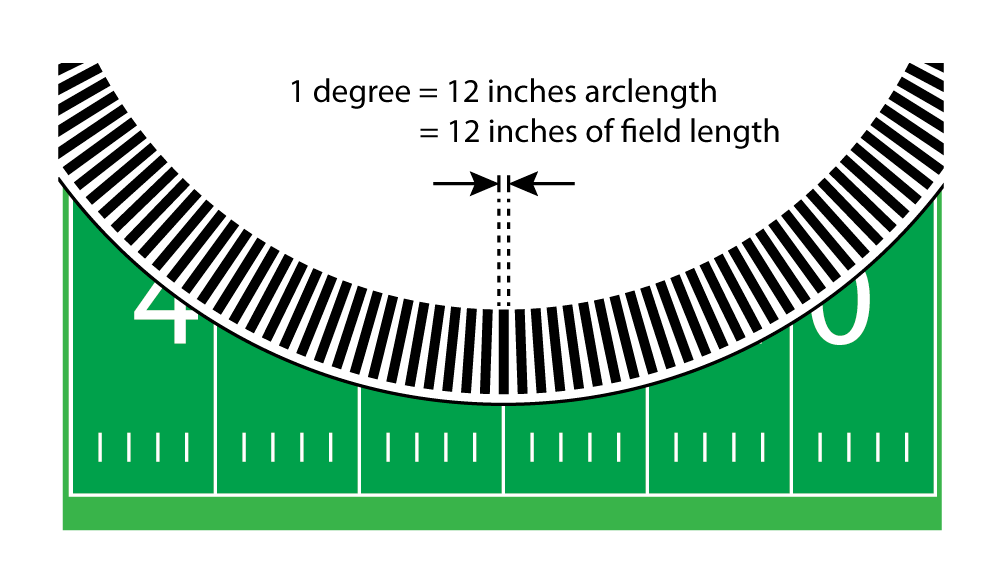 DWG 005: Disk on Field Magnified