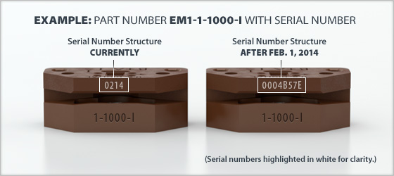 EM1 and EM2 Serial Rendering